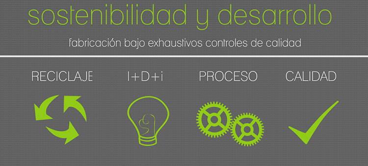 Reciclaje-I-D-Proceso-Calidad